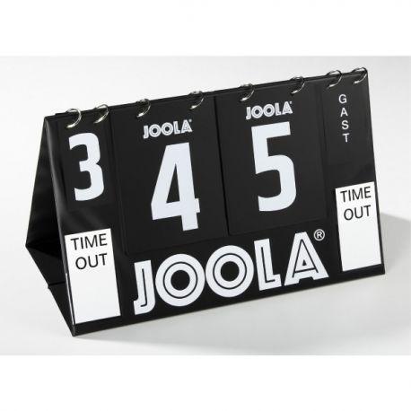 Tabela scor tenis de masa Joola